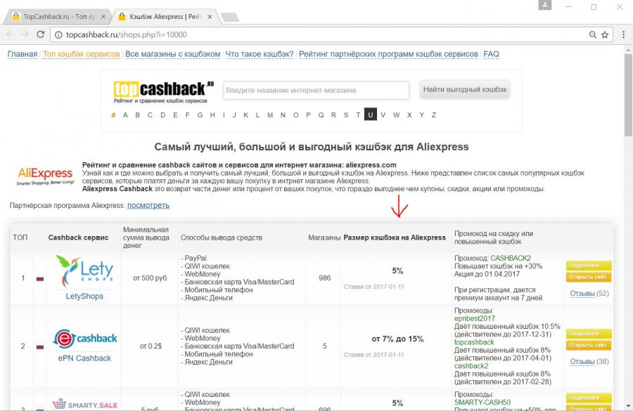 Черный список кэшбэк-сервисов: не рекомендуем к использованию